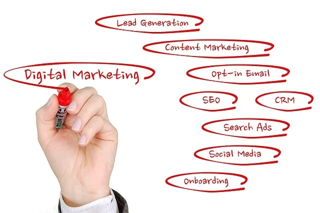 4 Steps to Owning Your Digital Marketing Strategy