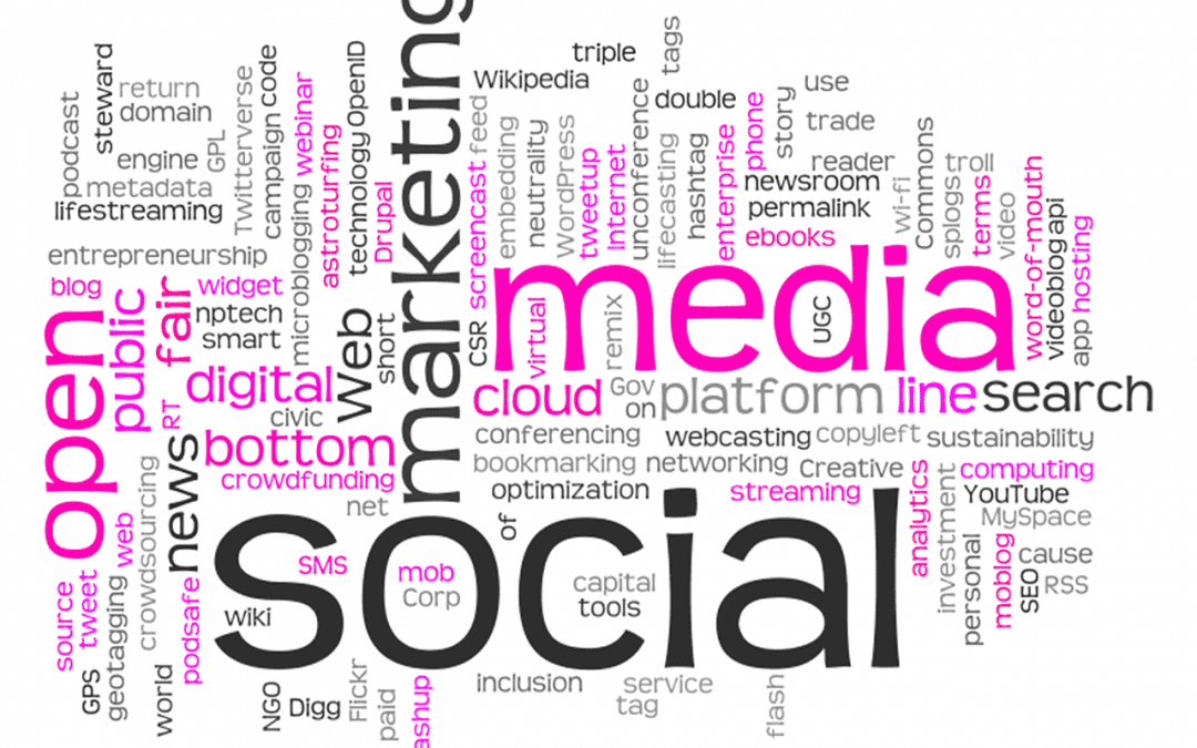How Social Media Optimization Will Energize Your Marketing