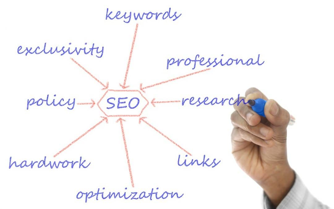 Your Digital Marketing Strategy Depends on Awesome SEO